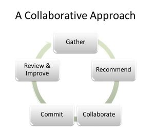 collaborative-approach